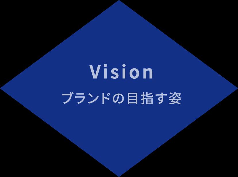 Vision ブランドの目指す姿