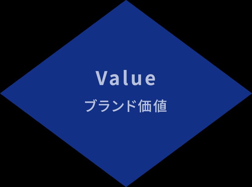Value ブランド価値