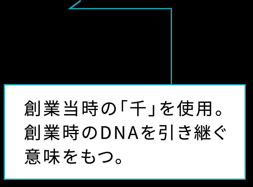 「創業当時の「千」を使用。創業時のDNAを引き継ぐ意味をもつ。